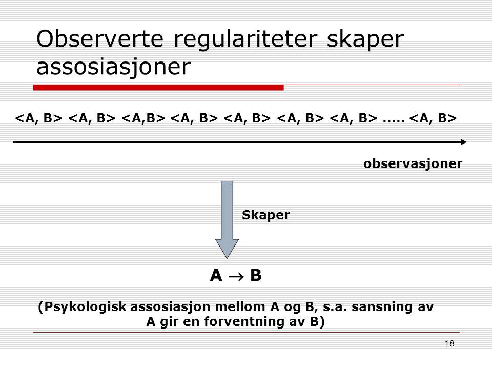 18 Observerte regulariteter skaper assosiasjoner observasjoner..... A  B (Psykologisk assosiasjon mellom A og B, s.a. sansning av A gir en forventnin