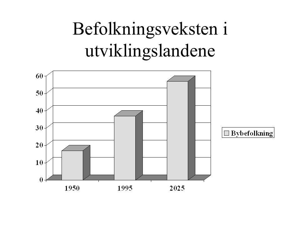 Befolkningsveksten i utviklingslandene