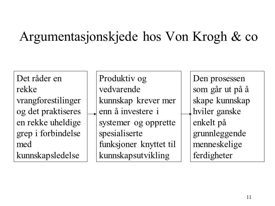 11 Argumentasjonskjede hos Von Krogh & co Det råder en rekke vrangforestilinger og det praktiseres en rekke uheldige grep i forbindelse med kunnskapsl