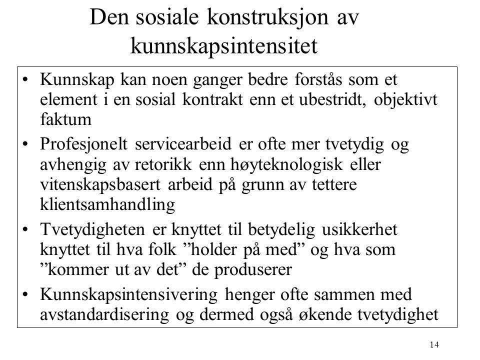 14 Den sosiale konstruksjon av kunnskapsintensitet Kunnskap kan noen ganger bedre forstås som et element i en sosial kontrakt enn et ubestridt, objekt