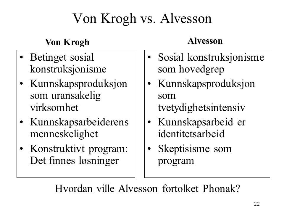 22 Von Krogh vs. Alvesson Betinget sosial konstruksjonisme Kunnskapsproduksjon som uransakelig virksomhet Kunnskapsarbeiderens menneskelighet Konstruk