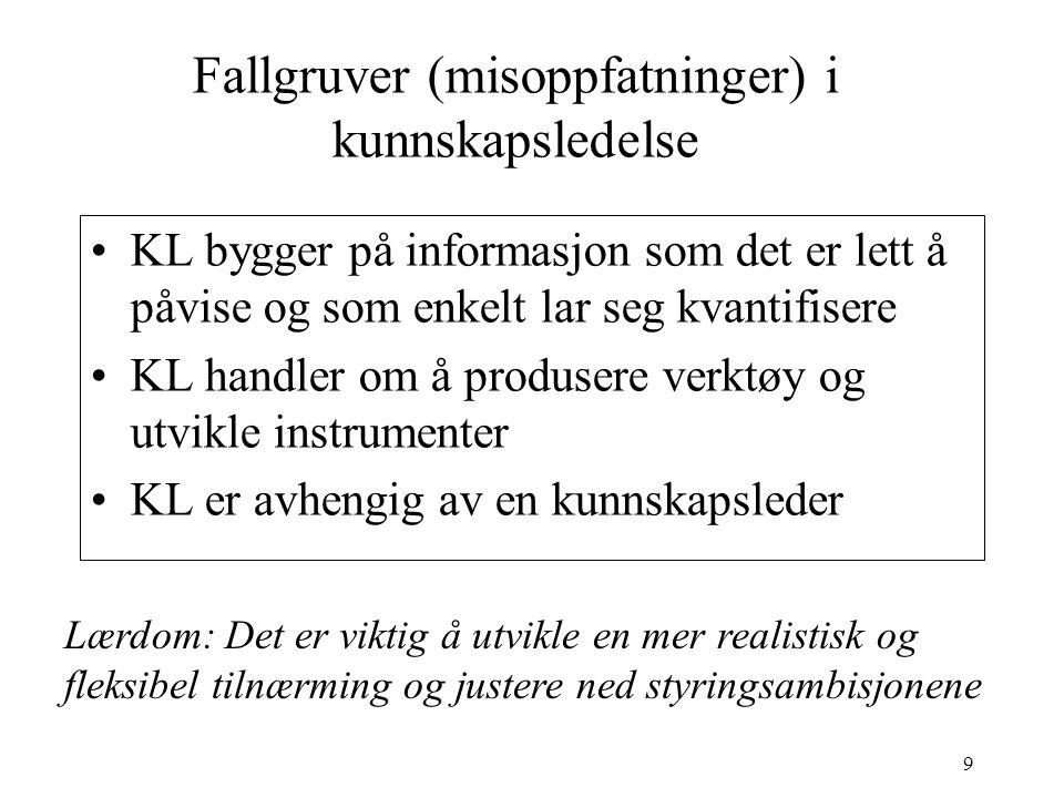 9 Fallgruver (misoppfatninger) i kunnskapsledelse KL bygger på informasjon som det er lett å påvise og som enkelt lar seg kvantifisere KL handler om å