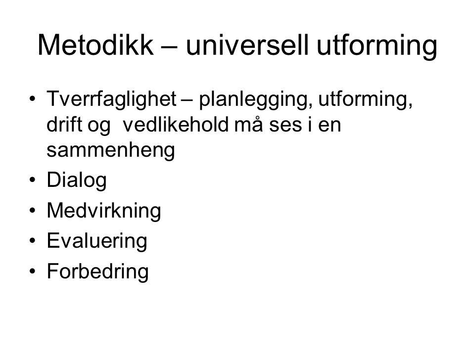 Metodikk – universell utforming Tverrfaglighet – planlegging, utforming, drift og vedlikehold må ses i en sammenheng Dialog Medvirkning Evaluering Forbedring