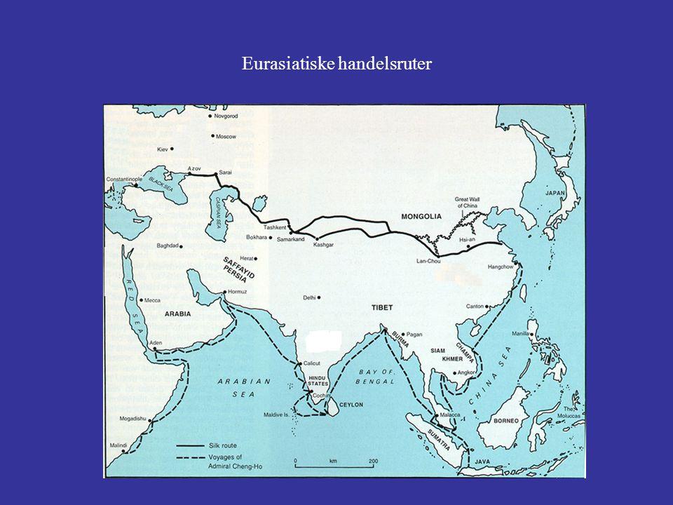 Eurasiatiske handelsruter