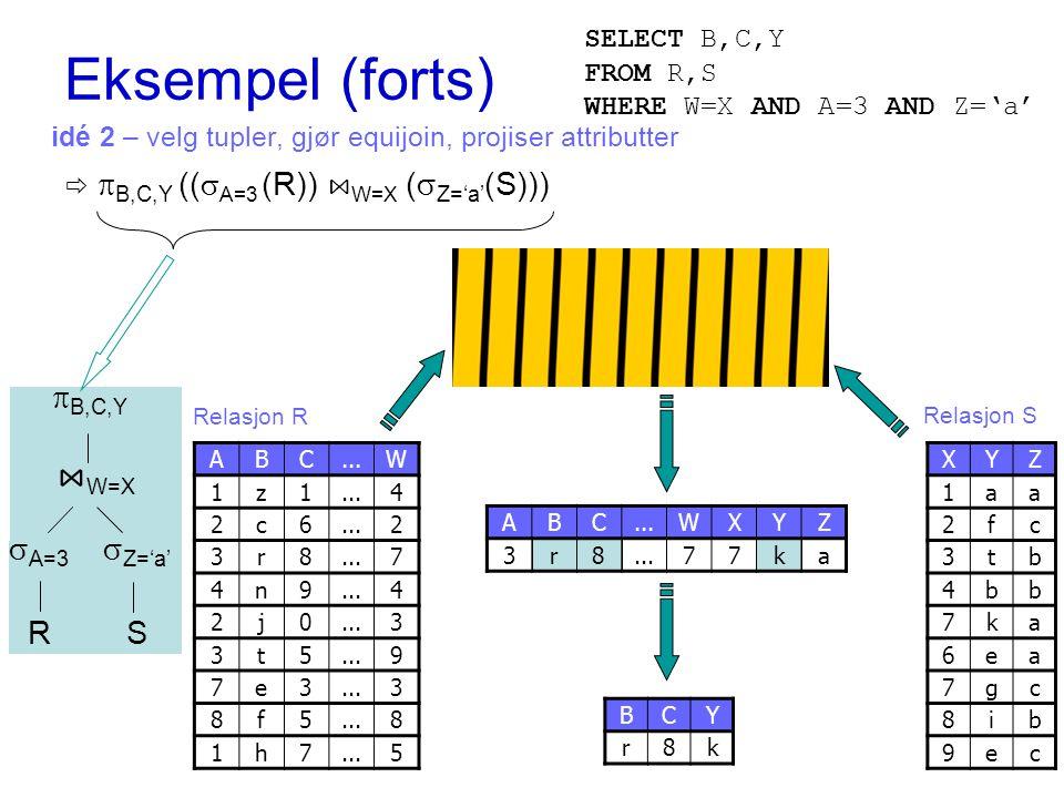 idé 2 – velg tupler, gjør equijoin, projiser attributter   B,C,Y ((  A=3 (R)) ⋈ W=X (  Z='a' (S))) ABC...W 1z1 4 2c6 2 3r8 7 4n9 4 2j0 3 3t5 9 7e3