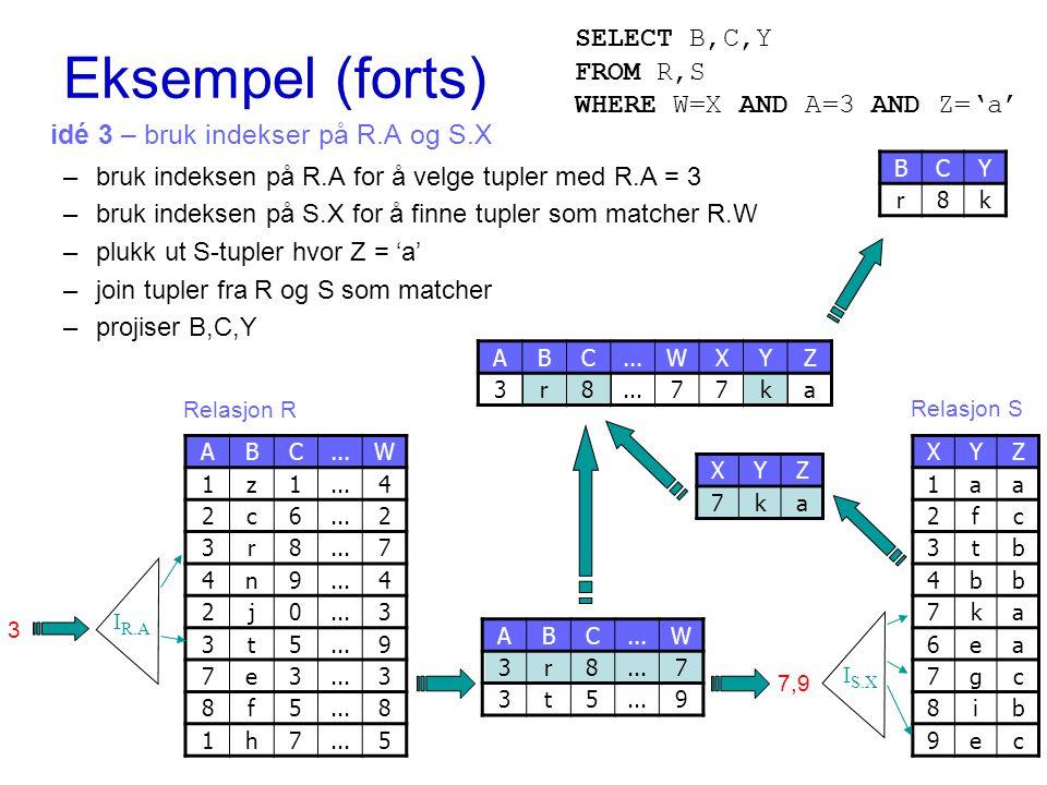 idé 3 – bruk indekser på R.A og S.X –bruk indeksen på R.A for å velge tupler med R.A = 3 –bruk indeksen på S.X for å finne tupler som matcher R.W –plukk ut S-tupler hvor Z = 'a' –join tupler fra R og S som matcher –projiser B,C,Y ABC...W 1z1 4 2c6 2 3r8 7 4n9 4 2j0 3 3t5 9 7e3 3 8f5 8 1h7 5 XYZ 1aa 2fc 3tb 4bb 7ka 6ea 7gc 8ib 9ec Relasjon R Relasjon S BCY r8k ABC...W 3r8 7 3t5 9 XYZ 7ka 7gc 9ec ABC WXYZ 3r8 77ka I R.A I S.X 3 7,9 Eksempel (forts) SELECT B,C,Y FROM R,S WHERE W=X AND A=3 AND Z='a'