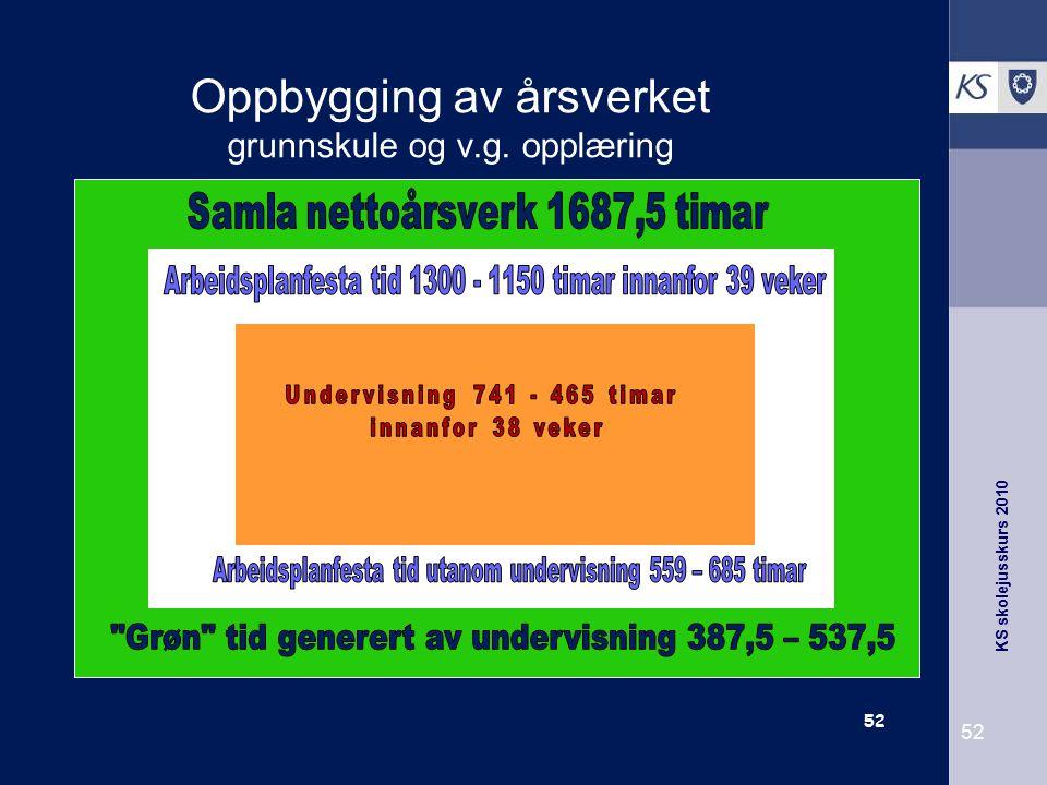 KS skolejusskurs 2010 52 Oppbygging av årsverket grunnskule og v.g. opplæring Undervisning 741 – 460 timer 52