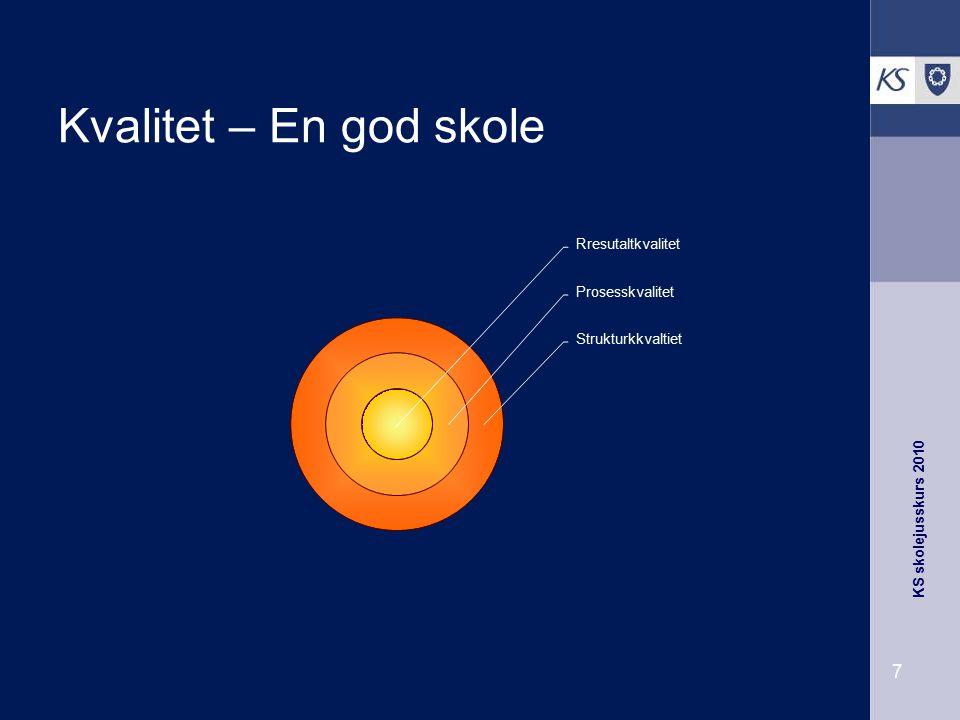 KS skolejusskurs 2010 138 Særlig om samtykke Opphever ellers lovpålagt taushetsplikt.