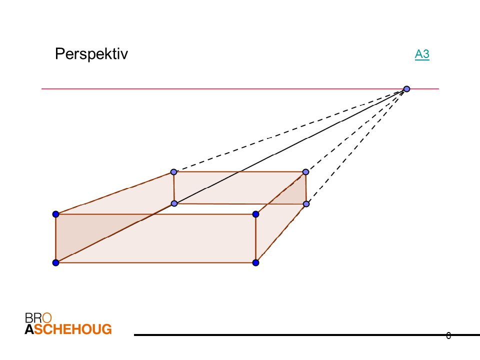 7 Lineær funksjon A4