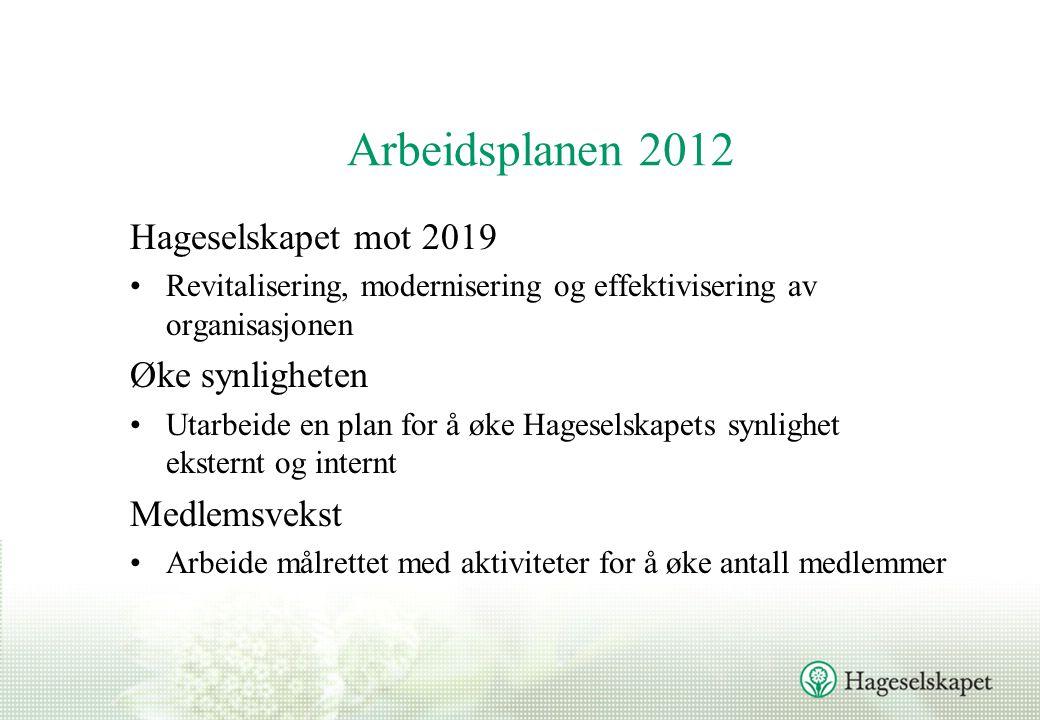 Arbeidsplanen 2012 Hageselskapet mot 2019 Revitalisering, modernisering og effektivisering av organisasjonen Øke synligheten Utarbeide en plan for å ø