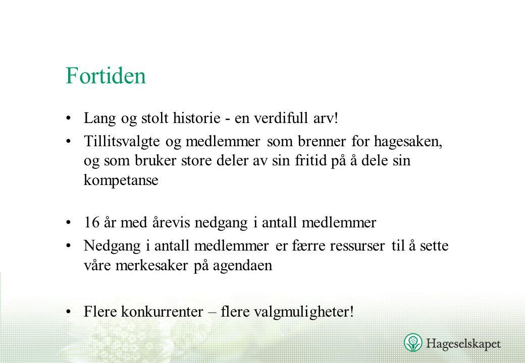 Fortiden Lang og stolt historie - en verdifull arv.