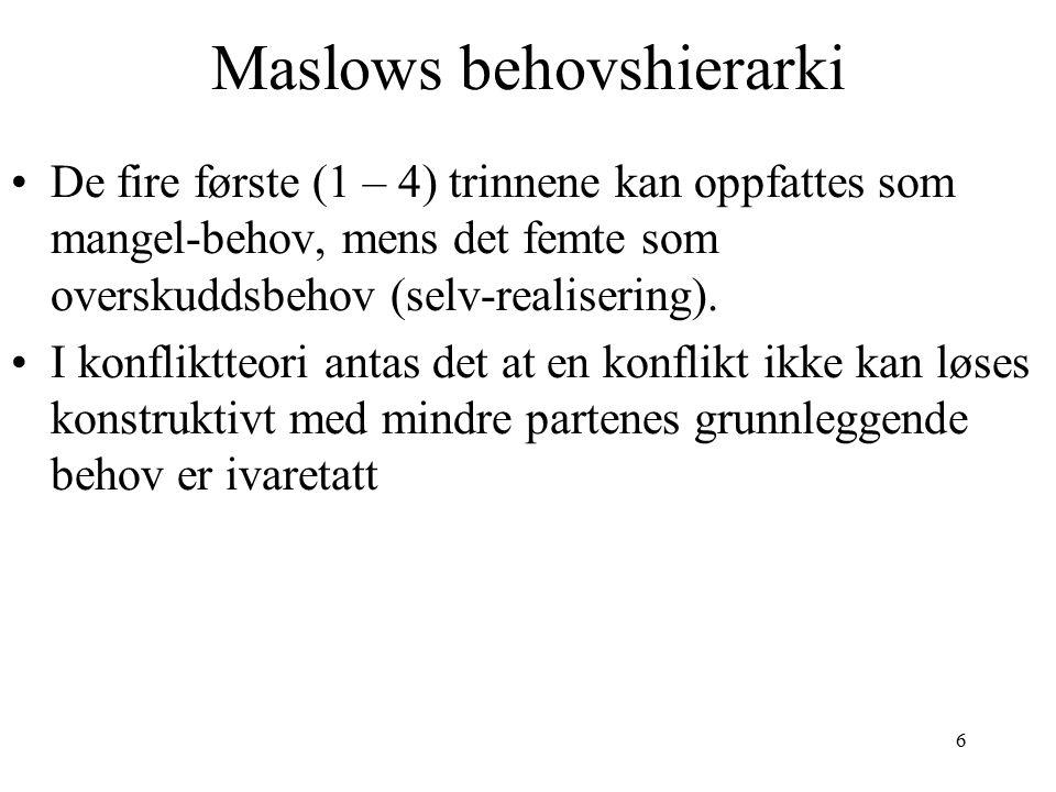 6 Maslows behovshierarki De fire første (1 – 4) trinnene kan oppfattes som mangel-behov, mens det femte som overskuddsbehov (selv-realisering).