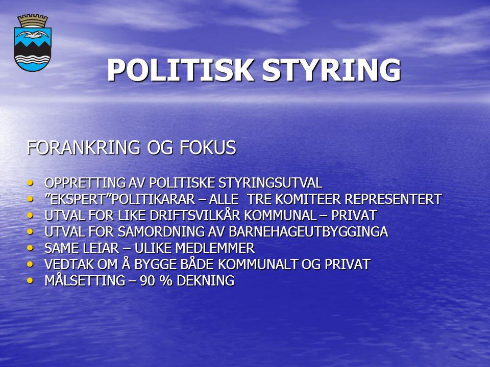 POLITISK STYRING POLITISK STYRING FORANKRING OG FOKUS OPPRETTING AV POLITISKE STYRINGSUTVAL OPPRETTING AV POLITISKE STYRINGSUTVAL EKSPERT POLITIKARAR – ALLE TRE KOMITEER REPRESENTERT EKSPERT POLITIKARAR – ALLE TRE KOMITEER REPRESENTERT UTVAL FOR LIKE DRIFTSVILKÅR KOMMUNAL – PRIVAT UTVAL FOR LIKE DRIFTSVILKÅR KOMMUNAL – PRIVAT UTVAL FOR SAMORDNING AV BARNEHAGEUTBYGGINGA UTVAL FOR SAMORDNING AV BARNEHAGEUTBYGGINGA SAME LEIAR – ULIKE MEDLEMMER SAME LEIAR – ULIKE MEDLEMMER VEDTAK OM Å BYGGE BÅDE KOMMUNALT OG PRIVAT VEDTAK OM Å BYGGE BÅDE KOMMUNALT OG PRIVAT MÅLSETTING – 90 % DEKNING MÅLSETTING – 90 % DEKNING