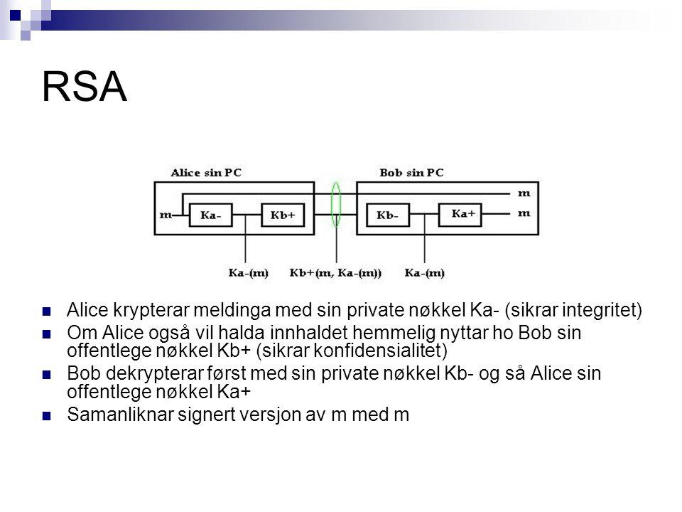 RSA Alice krypterar meldinga med sin private nøkkel Ka- (sikrar integritet) Om Alice også vil halda innhaldet hemmelig nyttar ho Bob sin offentlege nø