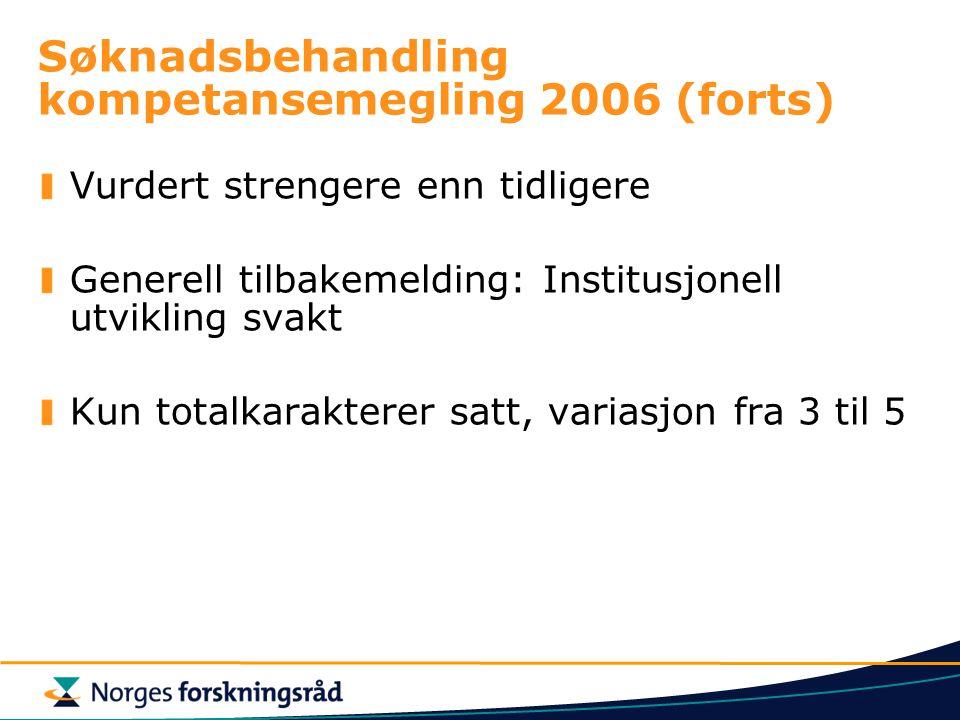 Søknadsbehandling kompetansemegling 2006 (forts) Vurdert strengere enn tidligere Generell tilbakemelding: Institusjonell utvikling svakt Kun totalkarakterer satt, variasjon fra 3 til 5