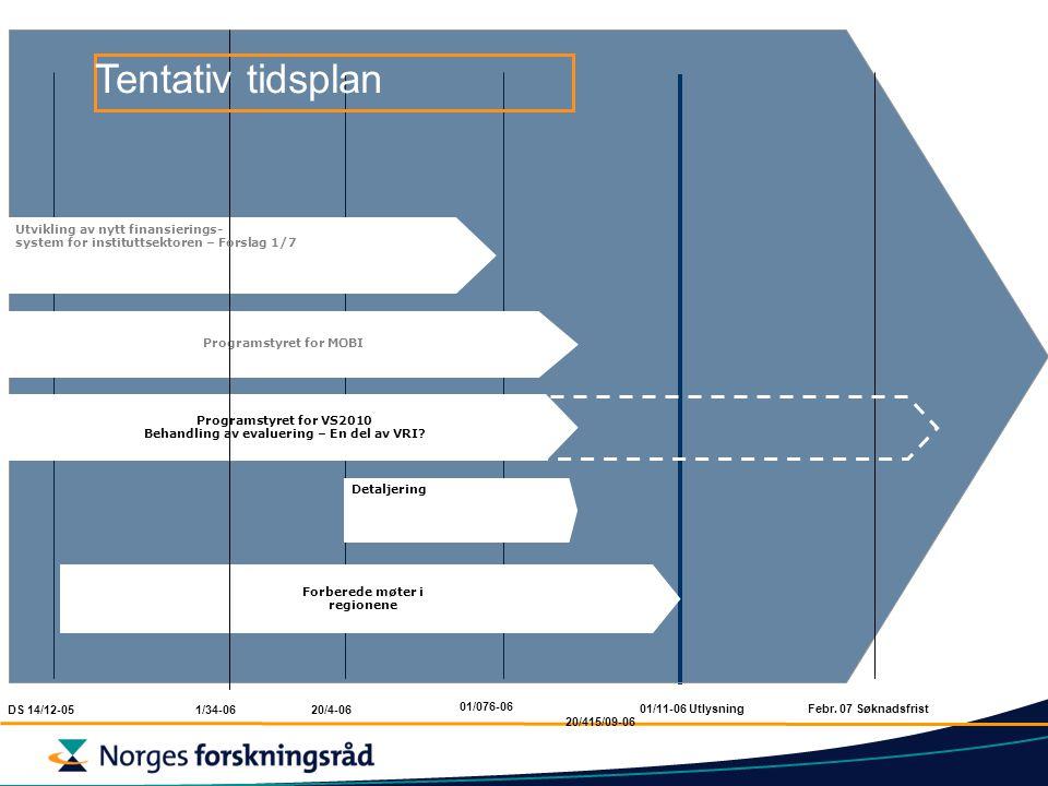 Programstyret for MOBI Programstyret for VS2010 Behandling av evaluering – En del av VRI.