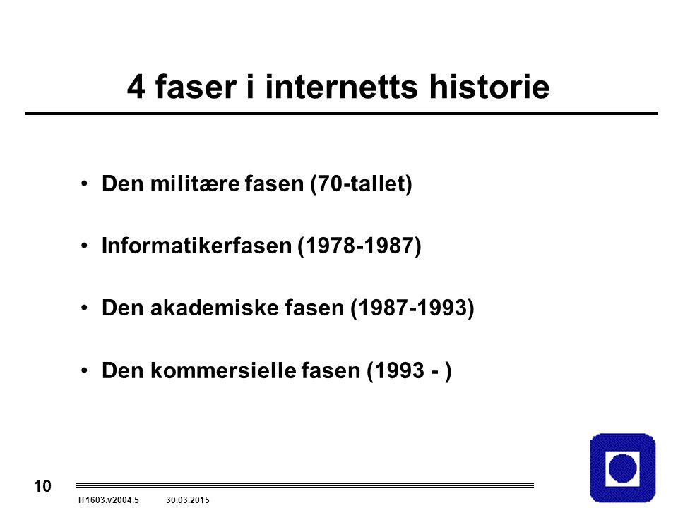 10 IT1603.v2004.5 30.03.2015 4 faser i internetts historie Den militære fasen (70-tallet) Informatikerfasen (1978-1987) Den akademiske fasen (1987-1993) Den kommersielle fasen (1993 - )