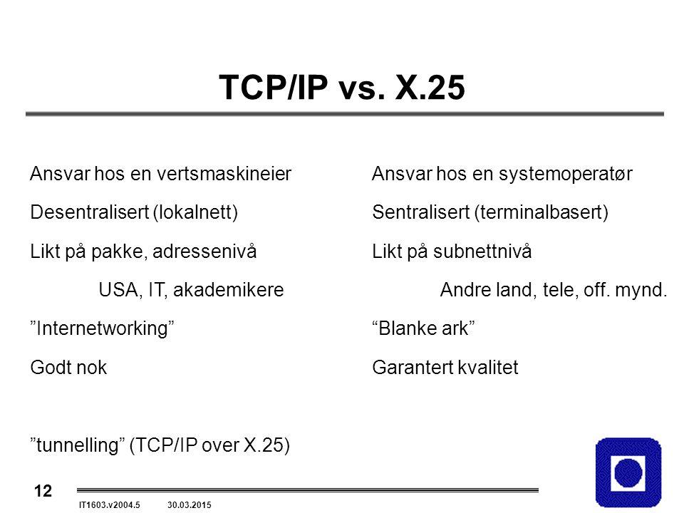 12 IT1603.v2004.5 30.03.2015 TCP/IP vs.