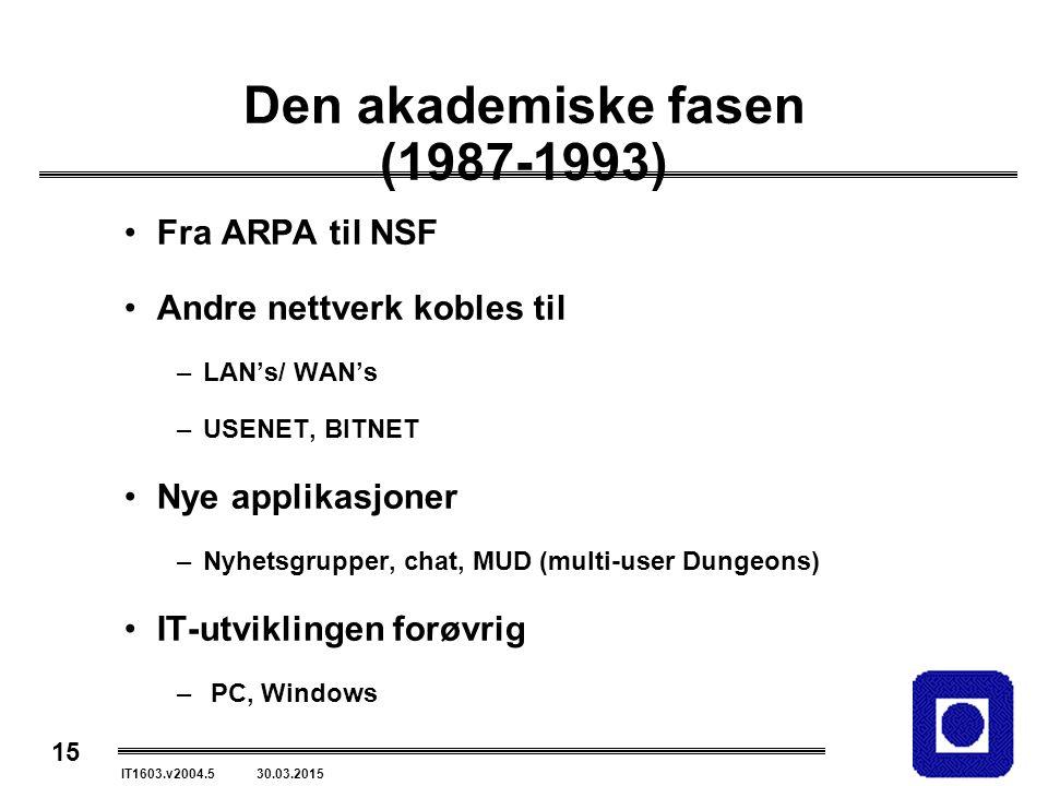 15 IT1603.v2004.5 30.03.2015 Den akademiske fasen (1987-1993) Fra ARPA til NSF Andre nettverk kobles til –LAN's/ WAN's –USENET, BITNET Nye applikasjoner –Nyhetsgrupper, chat, MUD (multi-user Dungeons) IT-utviklingen forøvrig – PC, Windows