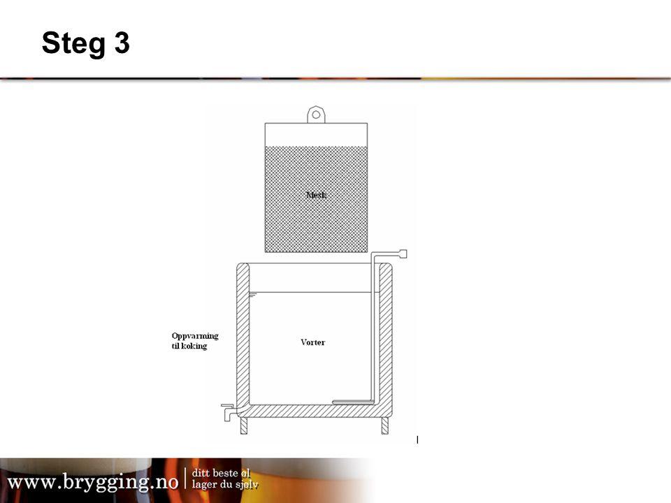 Mikrobryggeri frå 300 til 1000 liter Slagelse bryghus DK, 1000 liter kapasiet