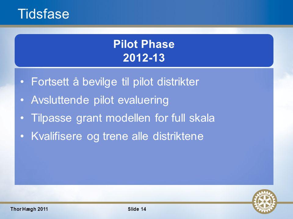 14 Thor Hægh 2011Slide 14 2008-09 2009-10 Pilot Phase 2012-13 Fortsett å bevilge til pilot distrikter Avsluttende pilot evaluering Tilpasse grant modellen for full skala Kvalifisere og trene alle distriktene Tidsfase