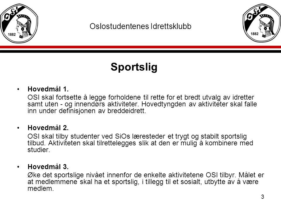 3 Oslostudentenes Idrettsklubb Sportslig Hovedmål 1. OSI skal fortsette å legge forholdene til rette for et bredt utvalg av idretter samt uten - og in