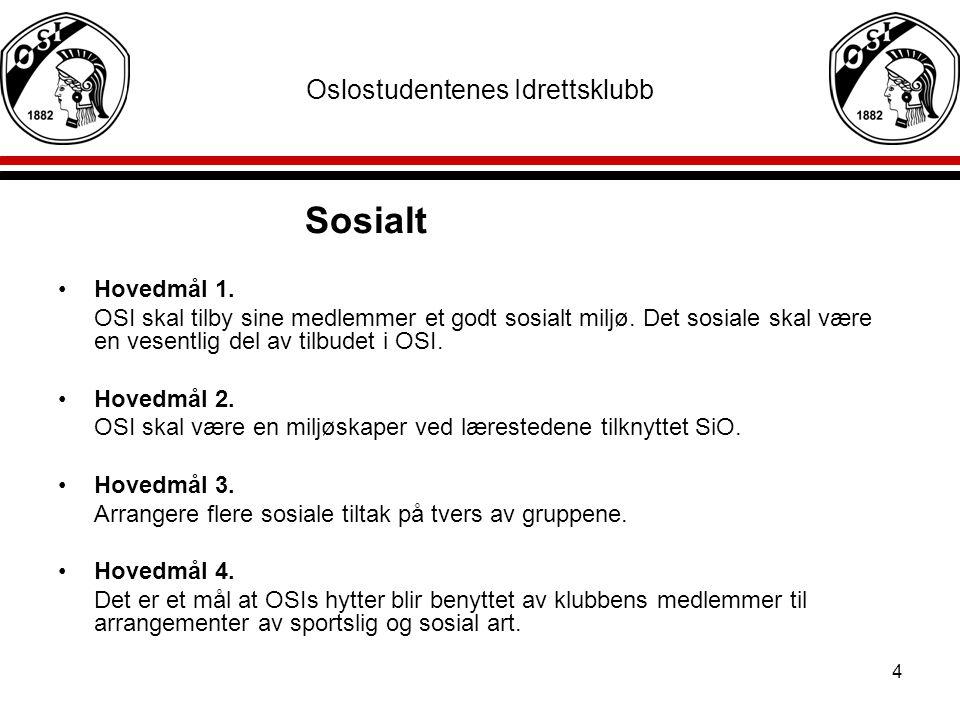 4 Oslostudentenes Idrettsklubb Sosialt Hovedmål 1. OSI skal tilby sine medlemmer et godt sosialt miljø. Det sosiale skal være en vesentlig del av tilb