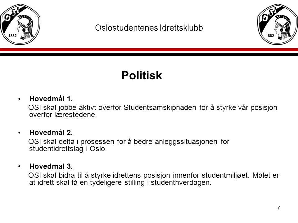 7 Oslostudentenes Idrettsklubb Politisk Hovedmål 1. OSI skal jobbe aktivt overfor Studentsamskipnaden for å styrke vår posisjon overfor lærestedene. H