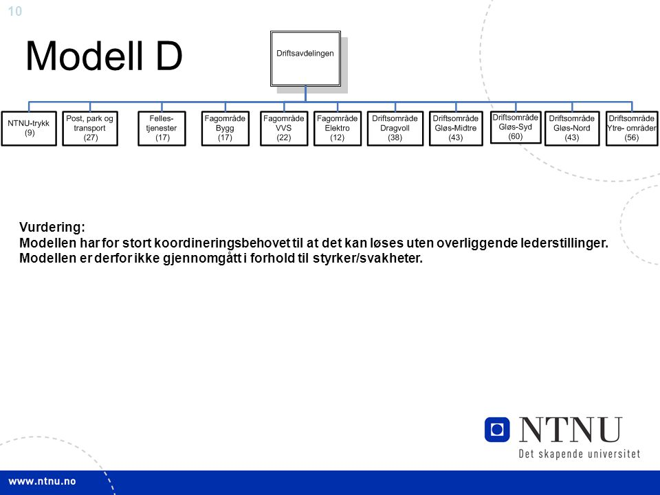 10 Modell D Vurdering: Modellen har for stort koordineringsbehovet til at det kan løses uten overliggende lederstillinger. Modellen er derfor ikke gje