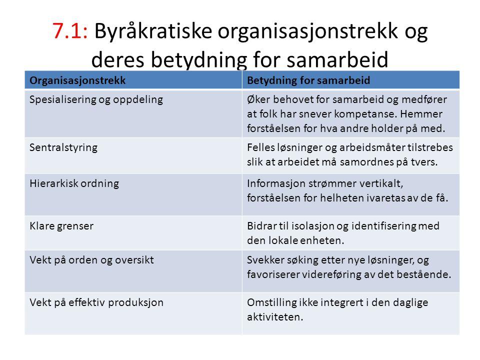 7.1: Byråkratiske organisasjonstrekk og deres betydning for samarbeid OrganisasjonstrekkBetydning for samarbeid Spesialisering og oppdelingØker behovet for samarbeid og medfører at folk har snever kompetanse.