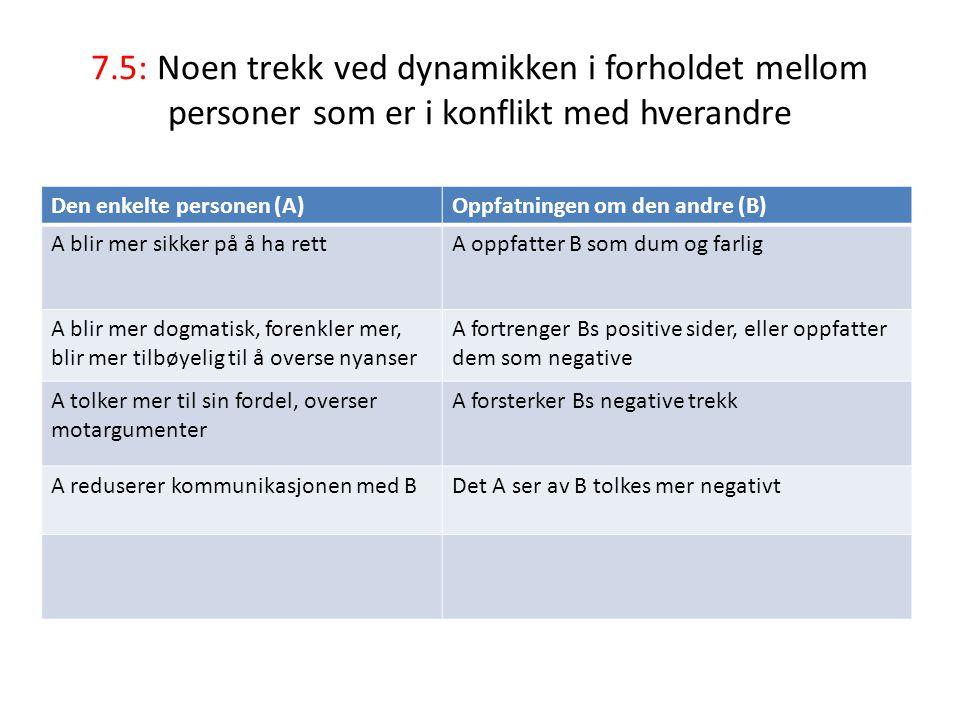 7.5: Noen trekk ved dynamikken i forholdet mellom personer som er i konflikt med hverandre Den enkelte personen (A)Oppfatningen om den andre (B) A bli