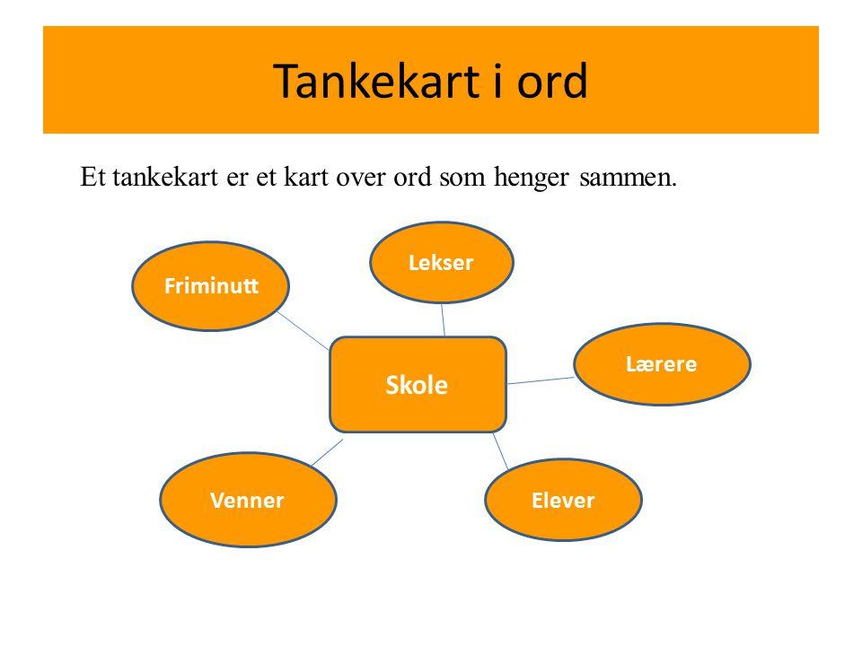 Tankekart i ord Et tankekart er et kart over ord som henger sammen. Skole Friminutt Lekser Lærere Venner Elever