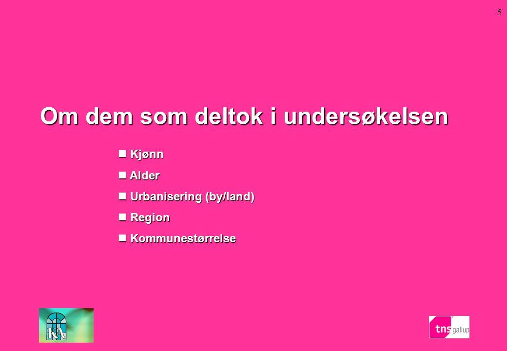 5 Om dem som deltok i undersøkelsen Kjønn Kjønn Alder Alder Urbanisering (by/land) Urbanisering (by/land) Region Region Kommunestørrelse Kommunestørre