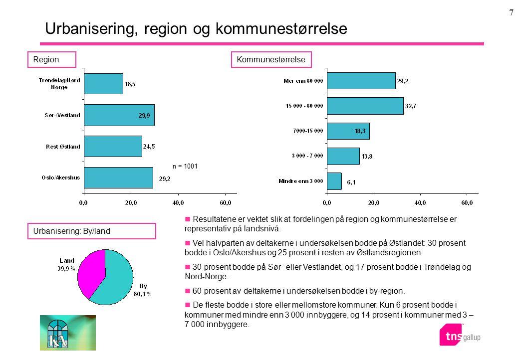 7 Urbanisering, region og kommunestørrelse Resultatene er vektet slik at fordelingen på region og kommunestørrelse er representativ på landsnivå.