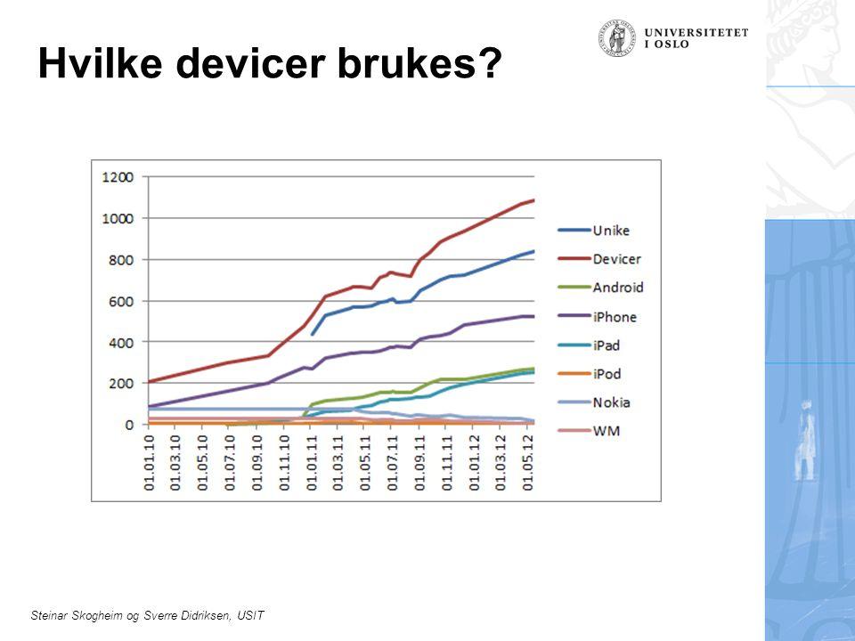 Steinar Skogheim og Sverre Didriksen, USIT Hvilke devicer brukes?