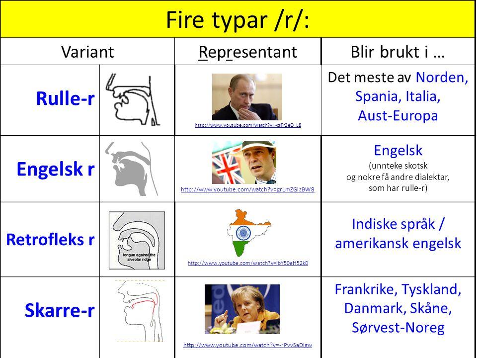 Oversikt over dei ulike r-lydane: http://www.paulmeier.com/ipa/consonants.html