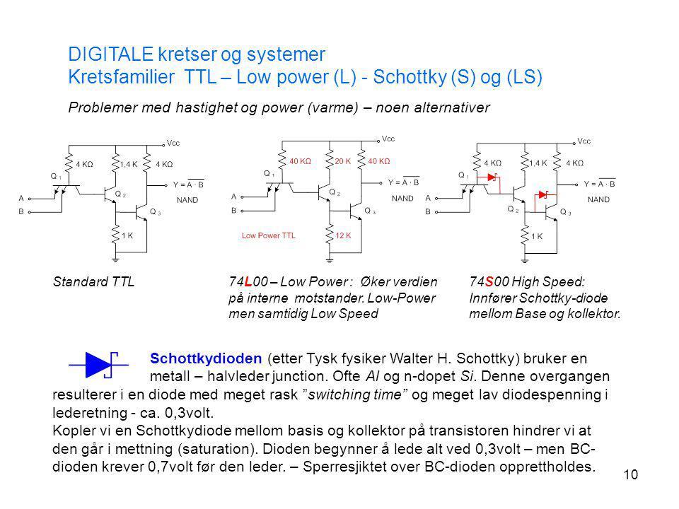 10 DIGITALE kretser og systemer Kretsfamilier TTL – Low power (L) - Schottky (S) og (LS) Schottkydioden (etter Tysk fysiker Walter H. Schottky) bruker