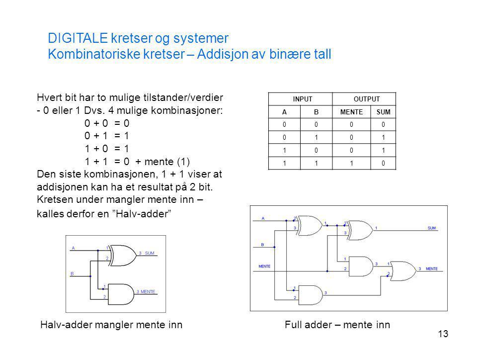 13 DIGITALE kretser og systemer Kombinatoriske kretser – Addisjon av binære tall Hvert bit har to mulige tilstander/verdier - 0 eller 1 Dvs. 4 mulige