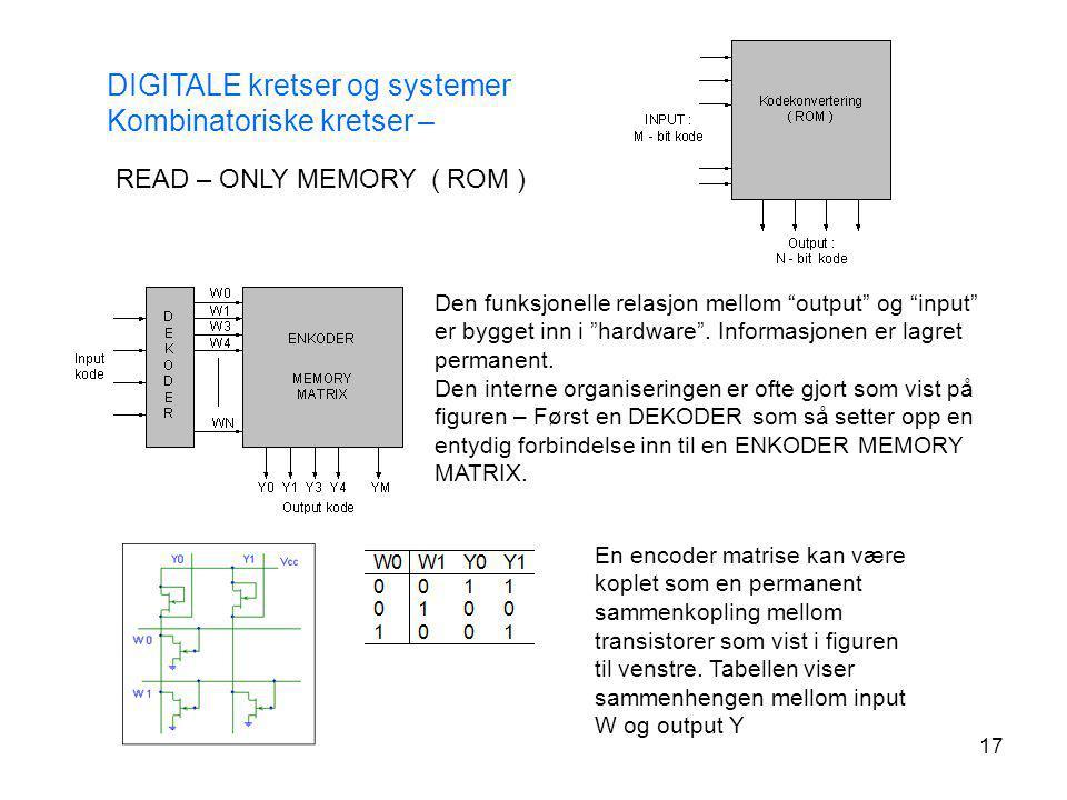 """17 DIGITALE kretser og systemer Kombinatoriske kretser – READ – ONLY MEMORY ( ROM ) Den funksjonelle relasjon mellom """"output"""" og """"input"""" er bygget inn"""
