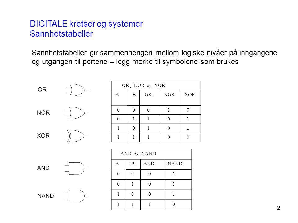 2 DIGITALE kretser og systemer Sannhetstabeller Sannhetstabeller gir sammenhengen mellom logiske nivåer på inngangene og utgangen til portene – legg m