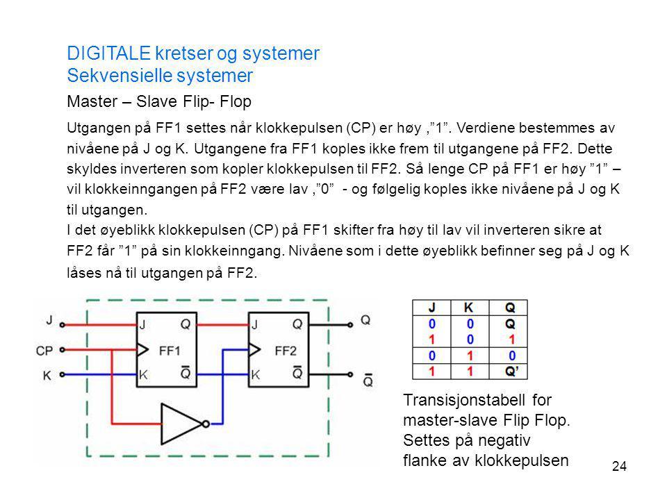 24 DIGITALE kretser og systemer Sekvensielle systemer Master – Slave Flip- Flop Transisjonstabell for master-slave Flip Flop. Settes på negativ flanke