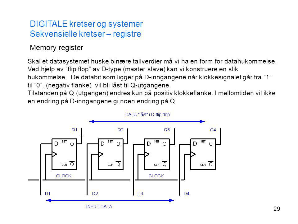 29 DIGITALE kretser og systemer Sekvensielle kretser – registre Memory register Skal et datasystemet huske binære tallverdier må vi ha en form for dat