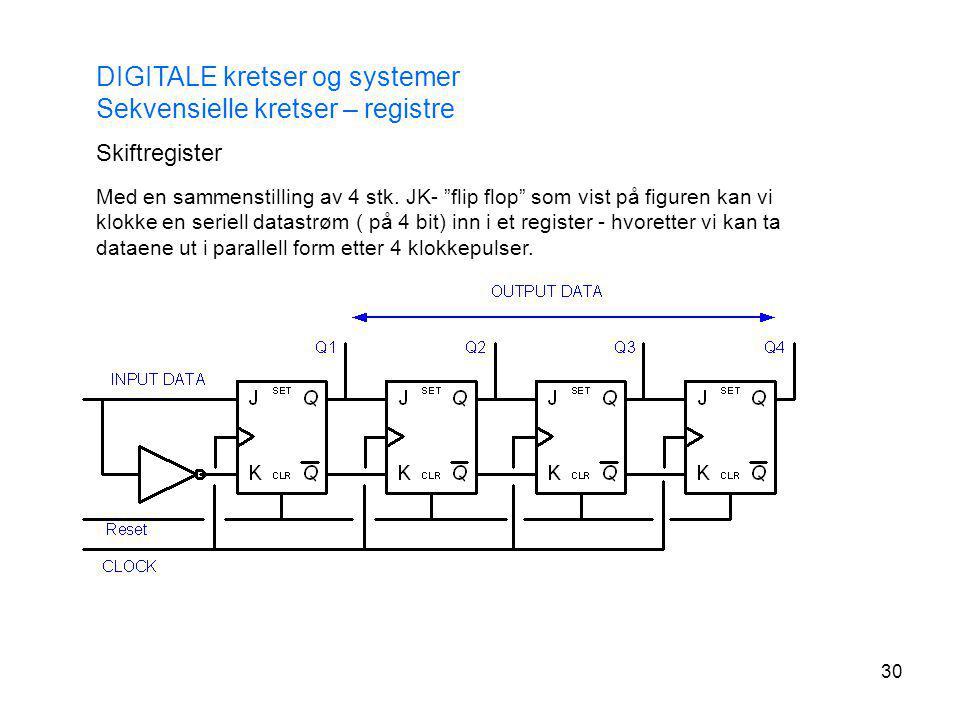 """30 DIGITALE kretser og systemer Sekvensielle kretser – registre Skiftregister Med en sammenstilling av 4 stk. JK- """"flip flop"""" som vist på figuren kan"""