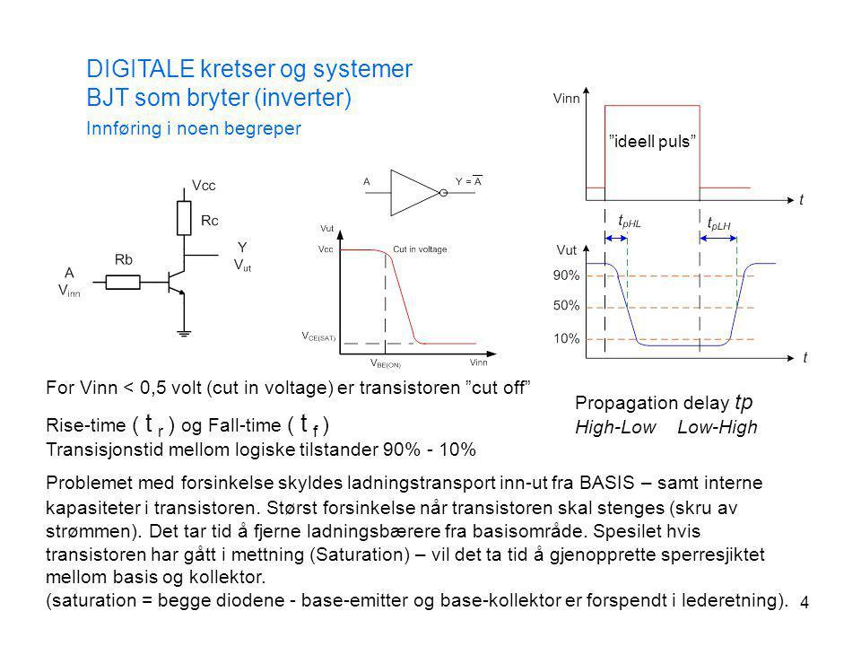 """4 DIGITALE kretser og systemer BJT som bryter (inverter) Innføring i noen begreper For Vinn < 0,5 volt (cut in voltage) er transistoren """"cut off"""" Rise"""