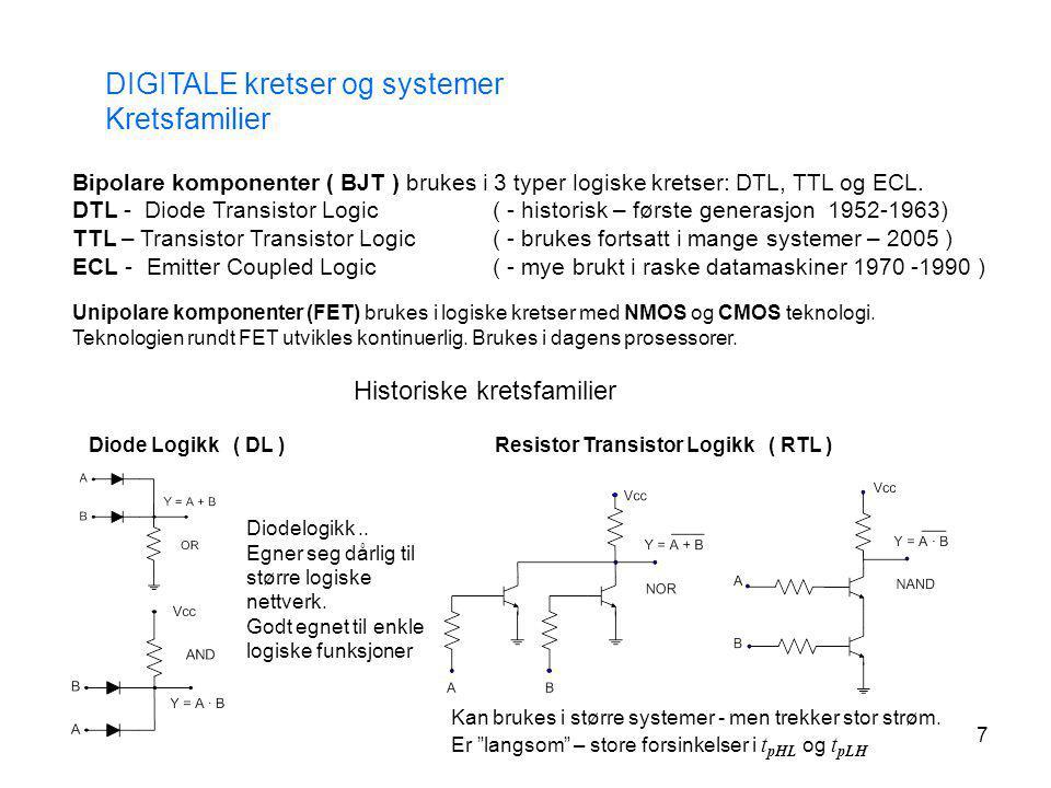 7 DIGITALE kretser og systemer Kretsfamilier Bipolare komponenter ( BJT ) brukes i 3 typer logiske kretser: DTL, TTL og ECL. DTL - Diode Transistor Lo