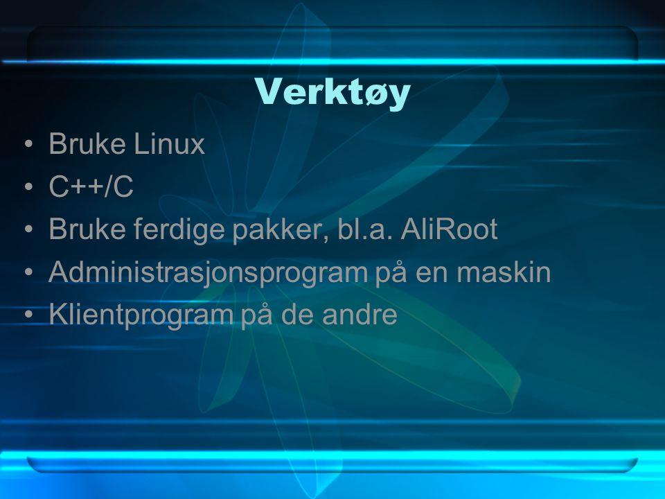 Verktøy Bruke Linux C++/C Bruke ferdige pakker, bl.a.