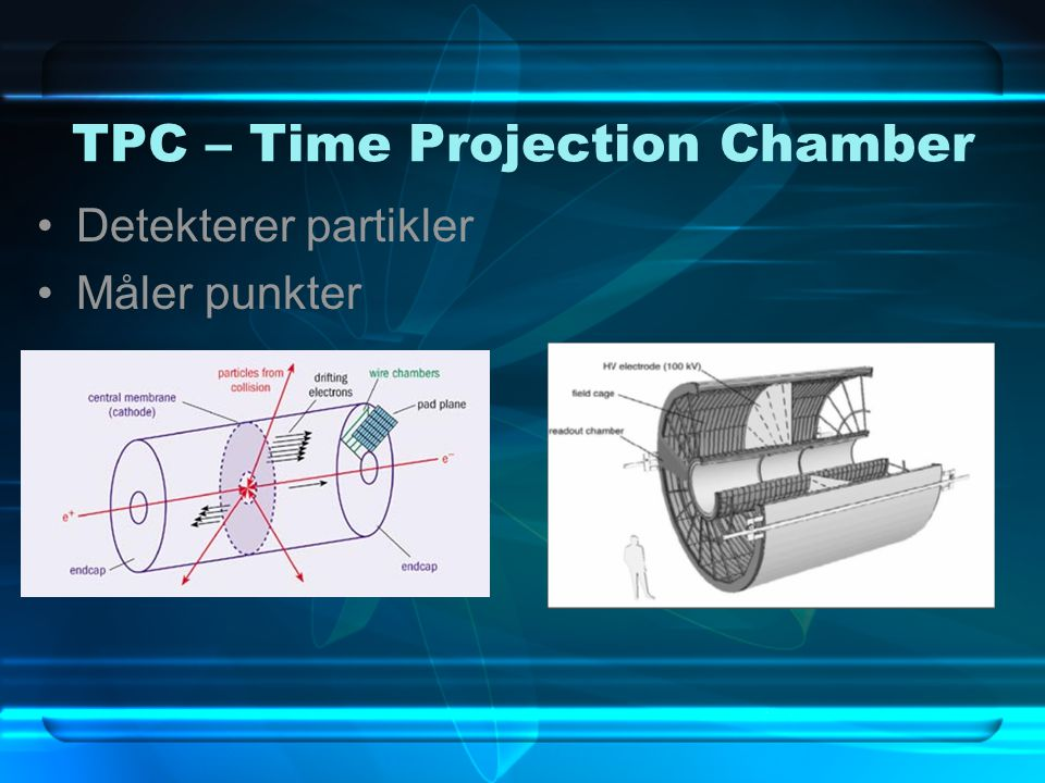 TPC – Time Projection Chamber Detekterer partikler Måler punkter