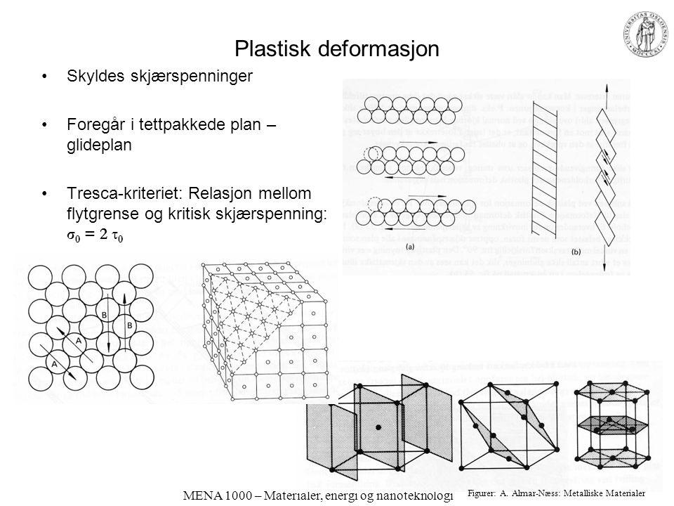 MENA 1000 – Materialer, energi og nanoteknologi Plastisk deformasjon Skyldes skjærspenninger Foregår i tettpakkede plan – glideplan Tresca-kriteriet: