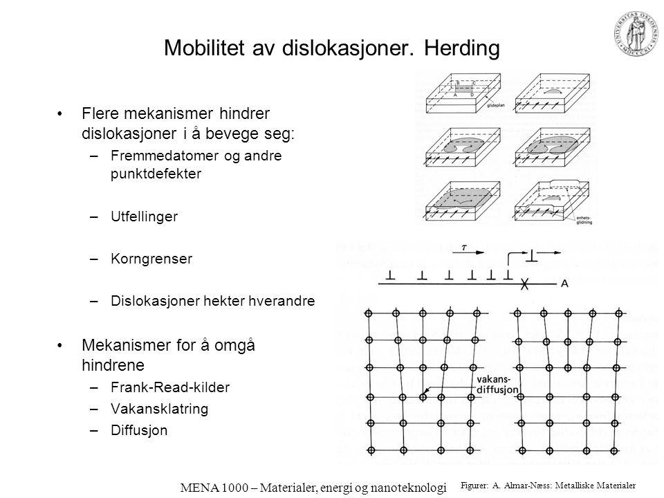 MENA 1000 – Materialer, energi og nanoteknologi Mobilitet av dislokasjoner. Herding Flere mekanismer hindrer dislokasjoner i å bevege seg: –Fremmedato