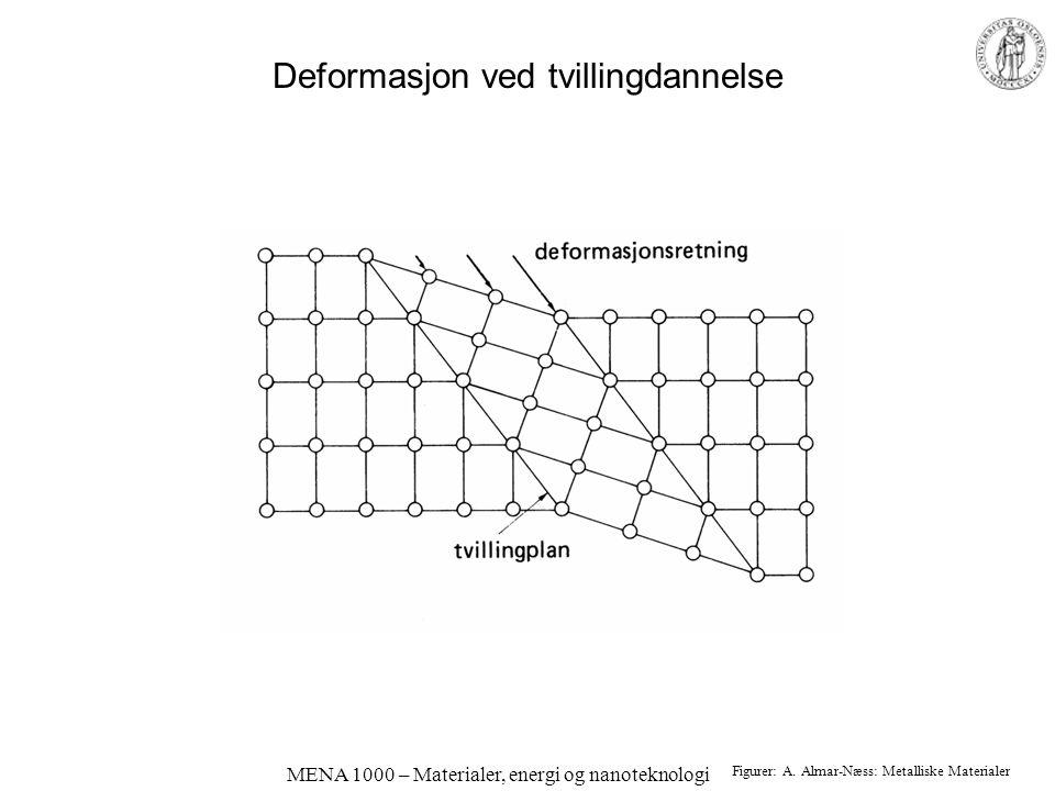 MENA 1000 – Materialer, energi og nanoteknologi Deformasjon ved tvillingdannelse Figurer: A. Almar-Næss: Metalliske Materialer